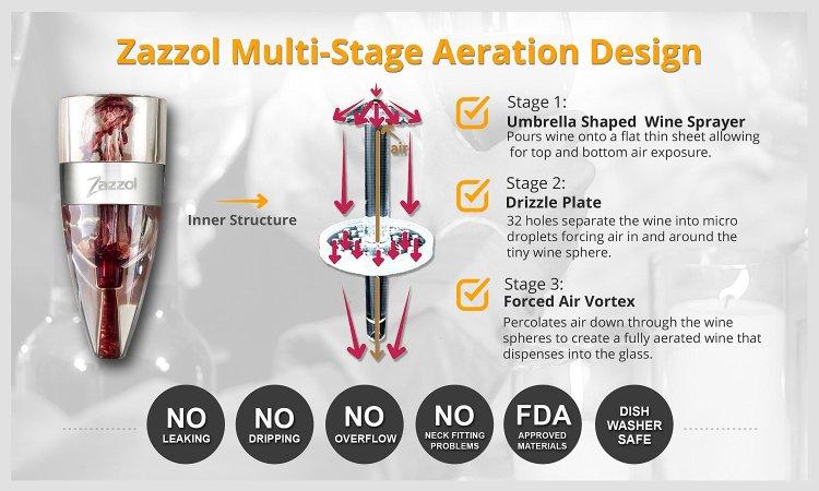 Zazzols Multi Stage Aeration Design