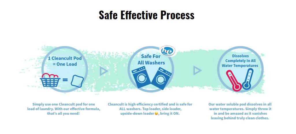 Cleancult Safe Process